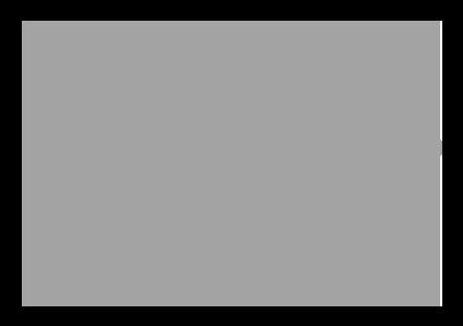 www.dlgroup.pt